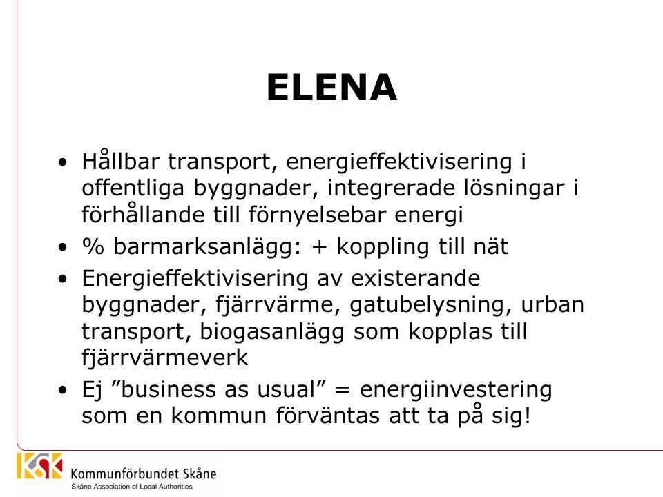 ELENA Hållbar transport, energieffektivisering i offentliga byggnader, integrerade lösningar i förhållande till förnyelsebar energi % barmarksanlägg: + koppling till nät Energieffektivisering av existerande byggnader, fjärrvärme, gatubelysning, urban transport, biogasanlägg som kopplas till fjärrvärmeverk Ej business as usual = energiinvestering som en kommun förväntas att ta på sig!
