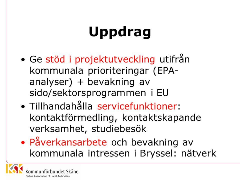 Uppdrag Ge stöd i projektutveckling utifrån kommunala prioriteringar (EPA- analyser) + bevakning av sido/sektorsprogrammen i EU Tillhandahålla servicefunktioner: kontaktförmedling, kontaktskapande verksamhet, studiebesök Påverkansarbete och bevakning av kommunala intressen i Bryssel: nätverk