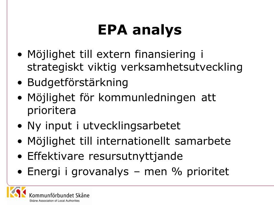 EPA analys Möjlighet till extern finansiering i strategiskt viktig verksamhetsutveckling Budgetförstärkning Möjlighet för kommunledningen att prioritera Ny input i utvecklingsarbetet Möjlighet till internationellt samarbete Effektivare resursutnyttjande Energi i grovanalys – men % prioritet