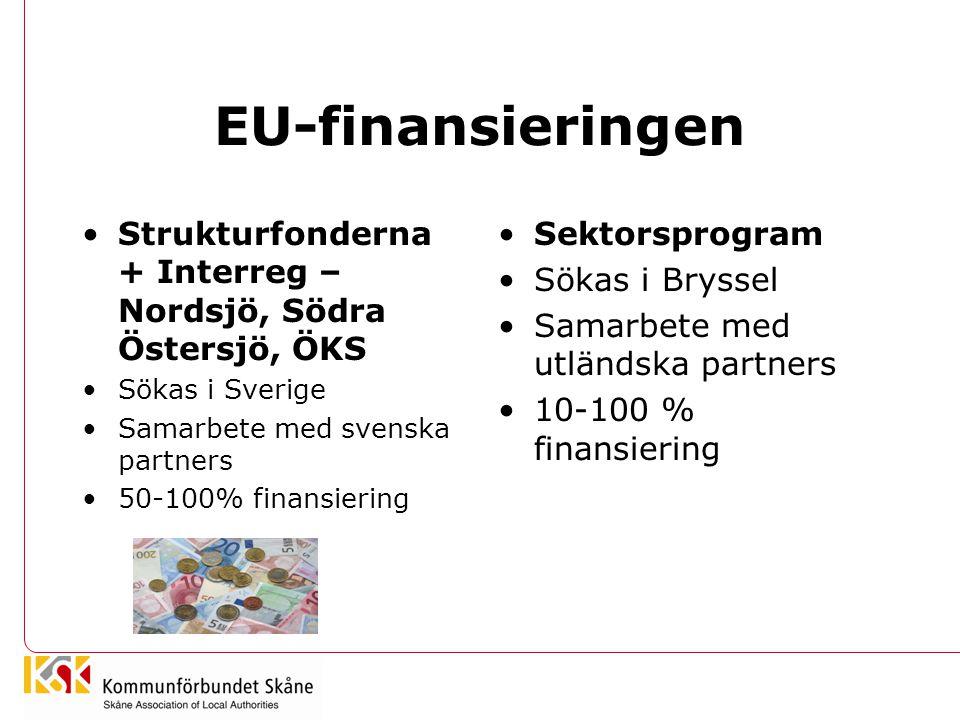 EU-finansieringen Strukturfonderna + Interreg – Nordsjö, Södra Östersjö, ÖKS Sökas i Sverige Samarbete med svenska partners 50-100% finansiering Sektorsprogram Sökas i Bryssel Samarbete med utländska partners 10-100 % finansiering