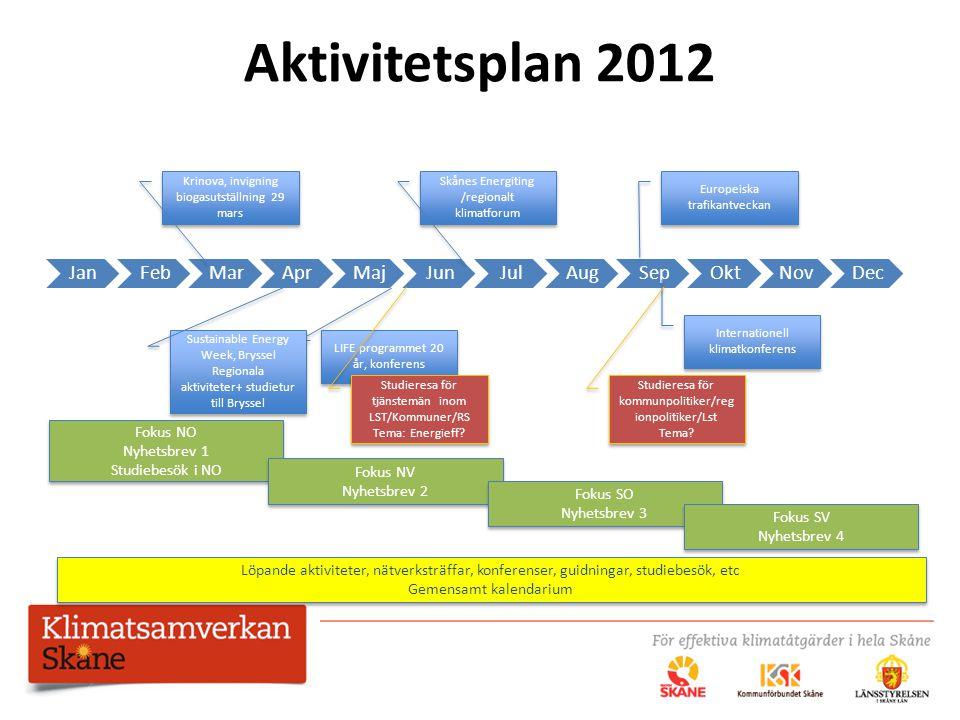 Aktivitetsplan 2012 JanFebMarAprMajJunJulAugSepOktNovDec LIFE programmet 20 år, konferens Skånes Energiting /regionalt klimatforum Internationell klim