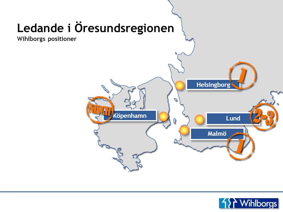 Malmö Lund Helsingborg Köpenhamn Ledande i Öresundsregionen Wihlborgs positioner