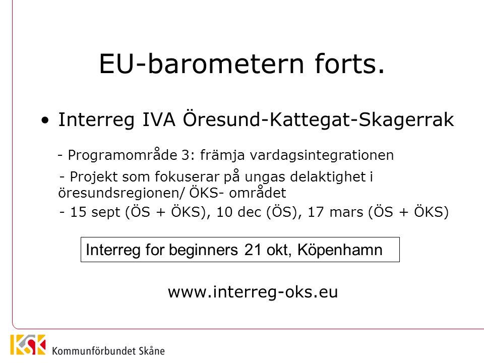 EU-barometern forts. Interreg IVA Öresund-Kattegat-Skagerrak - Programområde 3: främja vardagsintegrationen - Projekt som fokuserar på ungas delaktigh