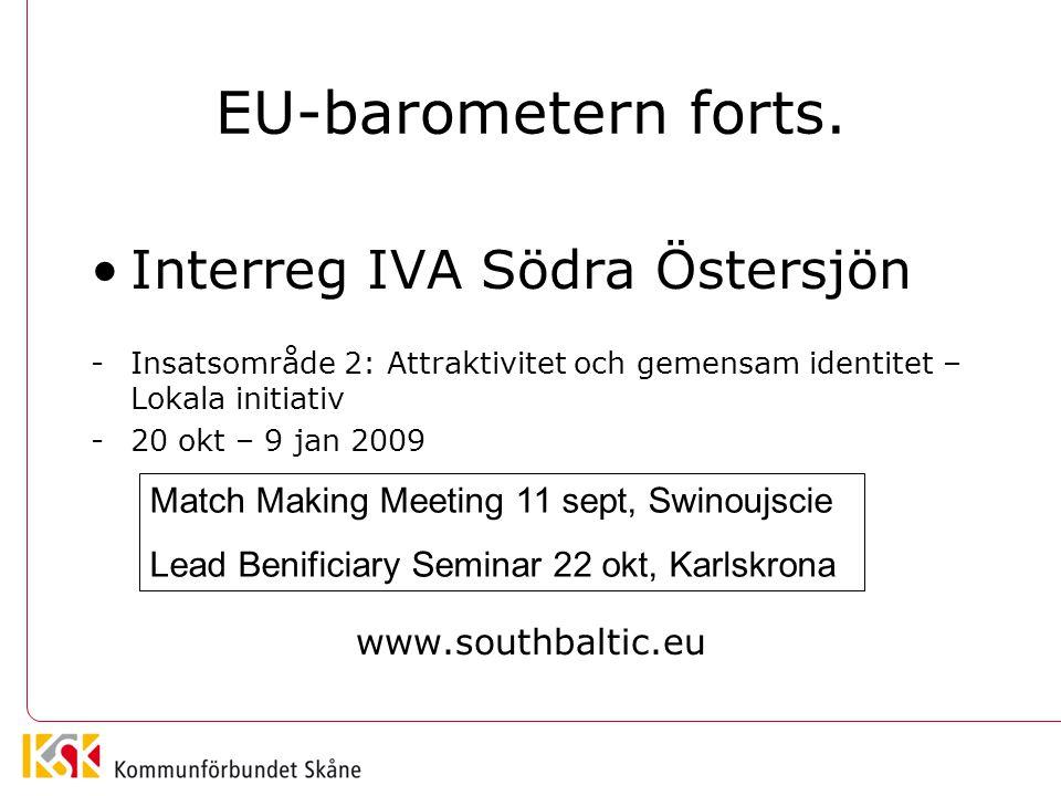 EU-barometern forts. Interreg IVA Södra Östersjön -Insatsområde 2: Attraktivitet och gemensam identitet – Lokala initiativ -20 okt – 9 jan 2009 www.so