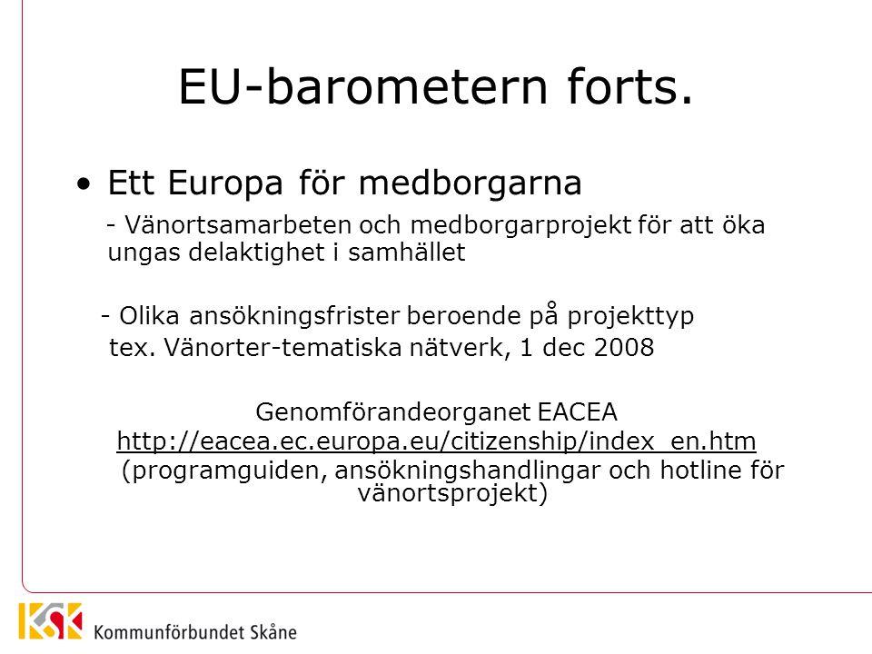 EU-barometern forts. Ett Europa för medborgarna - Vänortsamarbeten och medborgarprojekt för att öka ungas delaktighet i samhället - Olika ansökningsfr
