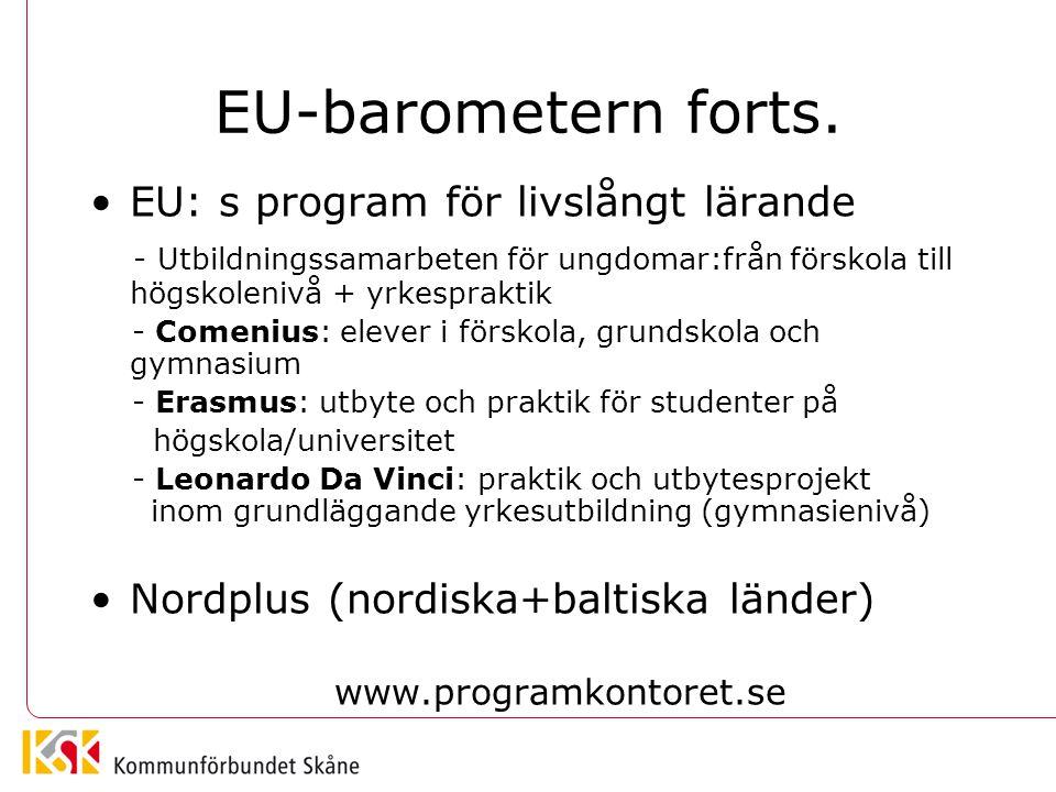 EU-barometern forts. EU: s program för livslångt lärande - Utbildningssamarbeten för ungdomar:från förskola till högskolenivå + yrkespraktik - Comeniu