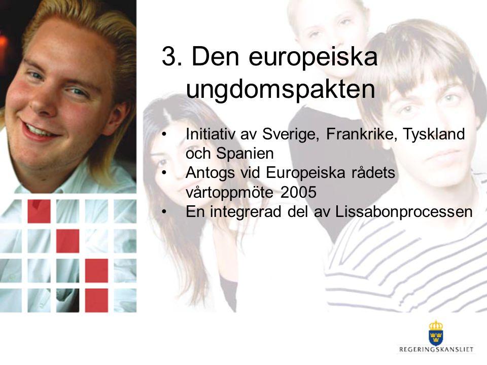 3. Den europeiska ungdomspakten Initiativ av Sverige, Frankrike, Tyskland och Spanien Antogs vid Europeiska rådets vårtoppmöte 2005 En integrerad del
