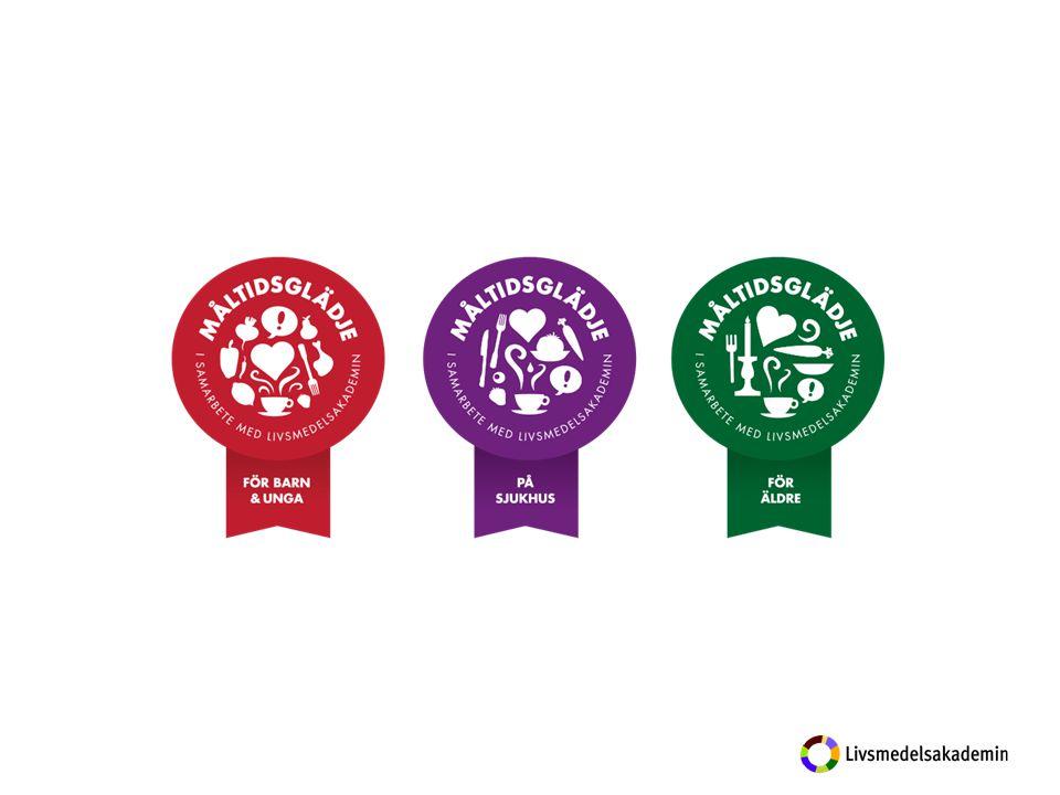 Måltidsglädje för Äldre Innovationspilot initierad av Livsmedelsakademin En heltäckande utbildning kring måltiden för omsorgspersonal Testad i 10 skånska kommuner med goda resultat Nu kommersialiseras utbildningen och går på export också utanför Skåne