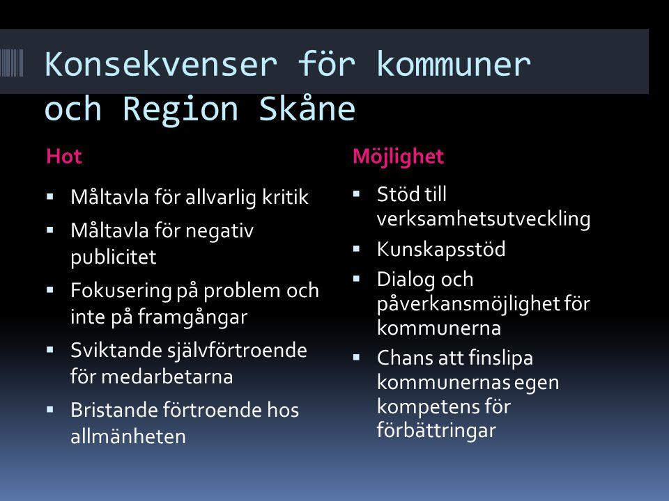 Konsekvenser för kommuner och Region Skåne HotMöjlighet  Måltavla för allvarlig kritik  Måltavla för negativ publicitet  Fokusering på problem och
