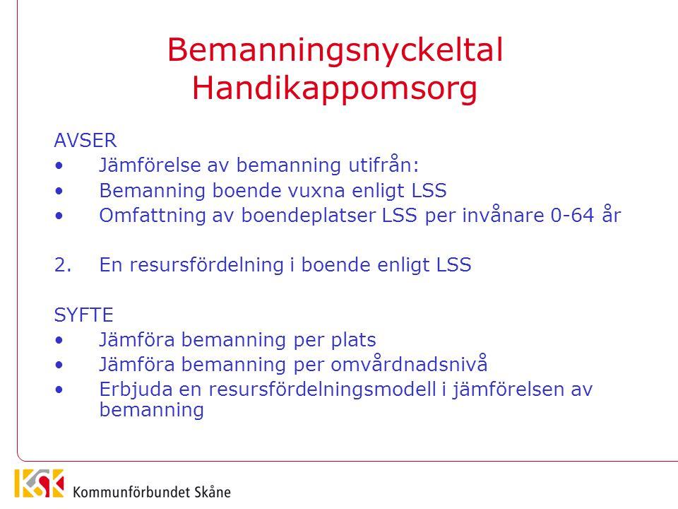 Bemanningsnyckeltal Handikappomsorg AVSER Jämförelse av bemanning utifrån: Bemanning boende vuxna enligt LSS Omfattning av boendeplatser LSS per invån