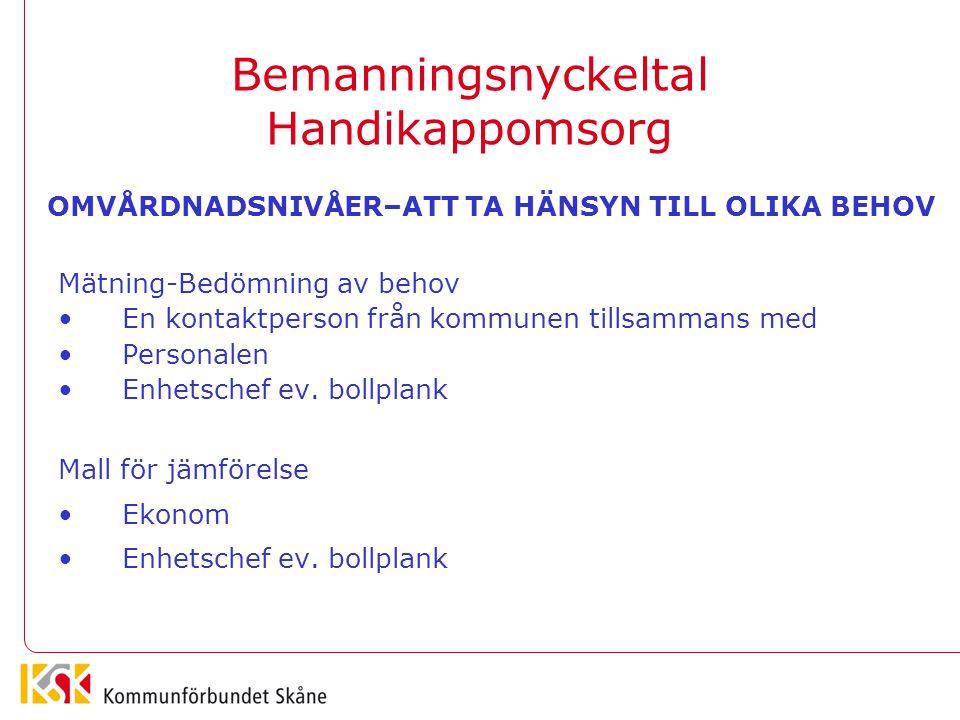 Bemanningsnyckeltal Handikappomsorg Mätning-Bedömning av behov En kontaktperson från kommunen tillsammans med Personalen Enhetschef ev. bollplank Mall