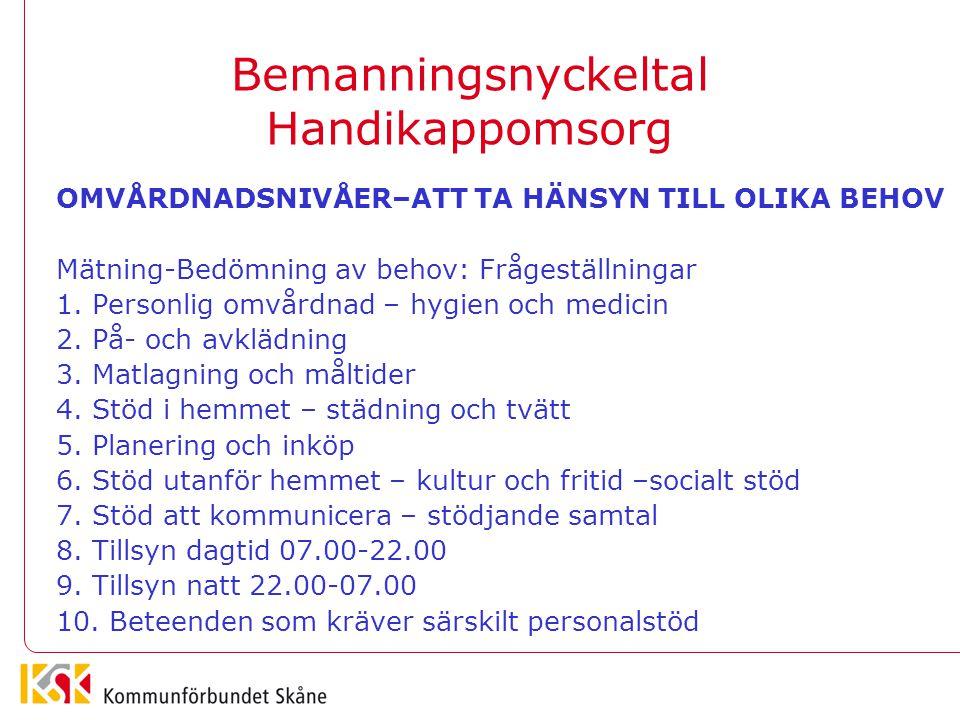Bemanningsnyckeltal Handikappomsorg OMVÅRDNADSNIVÅER–ATT TA HÄNSYN TILL OLIKA BEHOV Mätning-Bedömning av behov: Frågeställningar 1. Personlig omvårdna