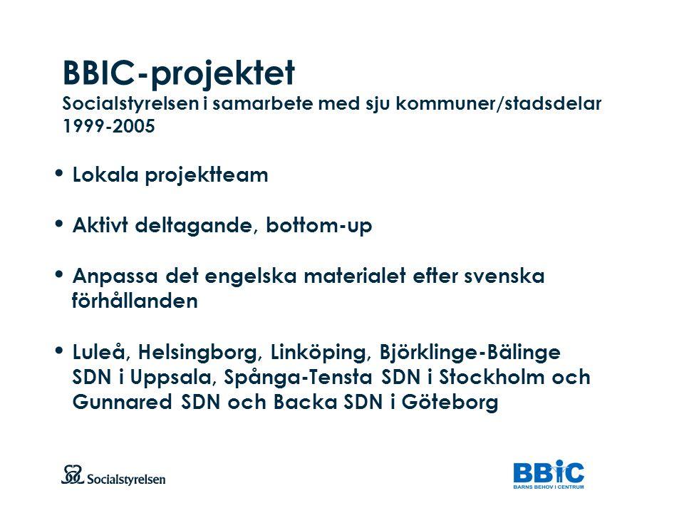 Att visa fotnot, datum, sidnummer Klicka på fliken Infoga och klicka på ikonen sidhuvud/sidfot Klistra in text: Klistra in texten, klicka på ikonen (Ctrl), välj Behåll endast text BBIC-projektet Socialstyrelsen i samarbete med sju kommuner/stadsdelar 1999-2005 Lokala projektteam Aktivt deltagande, bottom-up Anpassa det engelska materialet efter svenska förhållanden Luleå, Helsingborg, Linköping, Björklinge-Bälinge SDN i Uppsala, Spånga-Tensta SDN i Stockholm och Gunnared SDN och Backa SDN i Göteborg