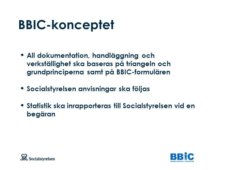 Att visa fotnot, datum, sidnummer Klicka på fliken Infoga och klicka på ikonen sidhuvud/sidfot Klistra in text: Klistra in texten, klicka på ikonen (Ctrl), välj Behåll endast text BBIC-konceptet All dokumentation, handläggning och verkställighet ska baseras på triangeln och grundprinciperna samt på BBIC-formulären Socialstyrelsen anvisningar ska följas Statistik ska inrapporteras till Socialstyrelsen vid en begäran