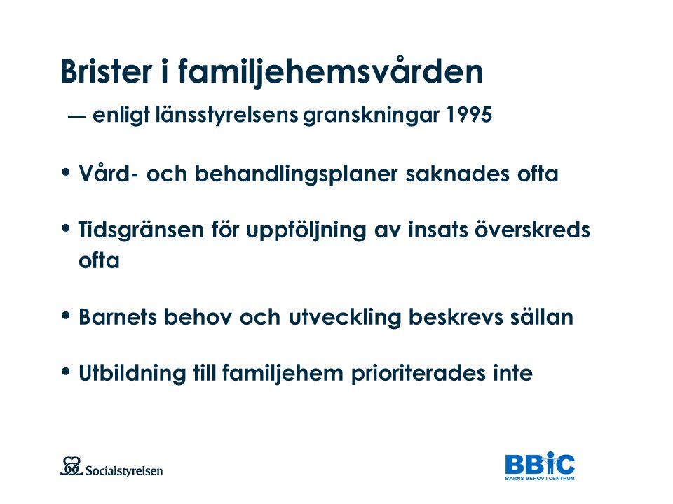 Att visa fotnot, datum, sidnummer Klicka på fliken Infoga och klicka på ikonen sidhuvud/sidfot Klistra in text: Klistra in texten, klicka på ikonen (Ctrl), välj Behåll endast text Brister i familjehemsvården — enligt länsstyrelsens granskningar 1995 Vård- och behandlingsplaner saknades ofta Tidsgränsen för uppföljning av insats överskreds ofta Barnets behov och utveckling beskrevs sällan Utbildning till familjehem prioriterades inte