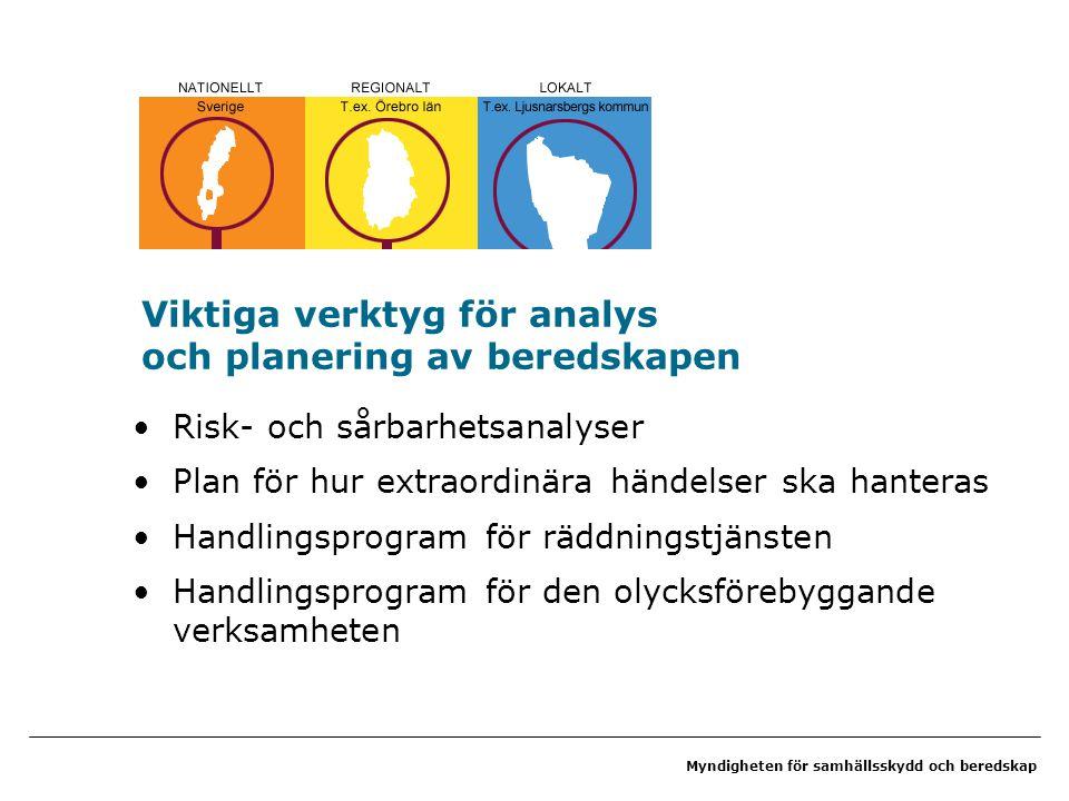Myndigheten för samhällsskydd och beredskap Viktiga verktyg för analys och planering av beredskapen Risk- och sårbarhetsanalyser Plan för hur extraordinära händelser ska hanteras Handlingsprogram för räddningstjänsten Handlingsprogram för den olycksförebyggande verksamheten