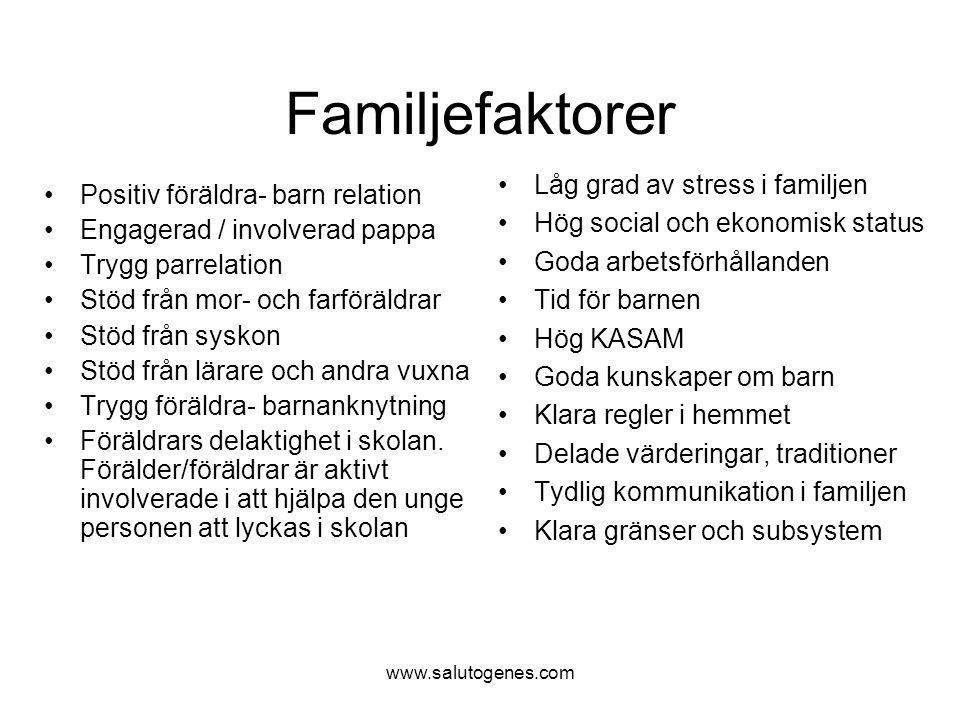 www.salutogenes.com Familjefaktorer Positiv föräldra- barn relation Engagerad / involverad pappa Trygg parrelation Stöd från mor- och farföräldrar Stö