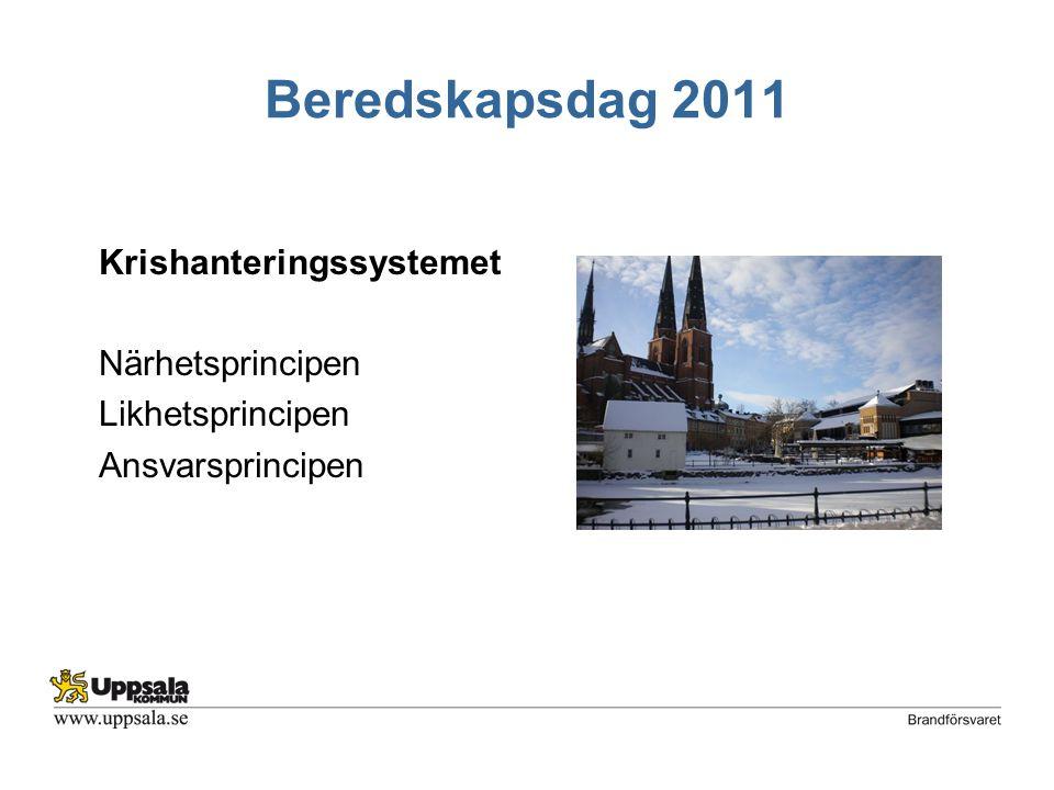 Beredskapsdag 2011 Krishanteringssystemet Närhetsprincipen Likhetsprincipen Ansvarsprincipen