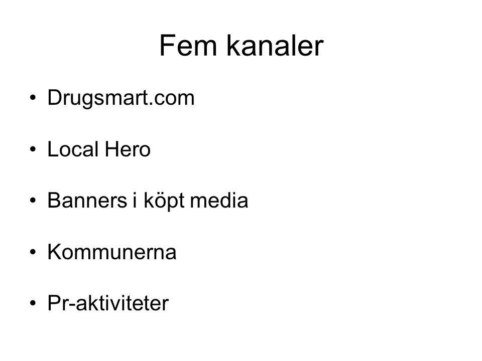 Fem kanaler Drugsmart.com Local Hero Banners i köpt media Kommunerna Pr-aktiviteter