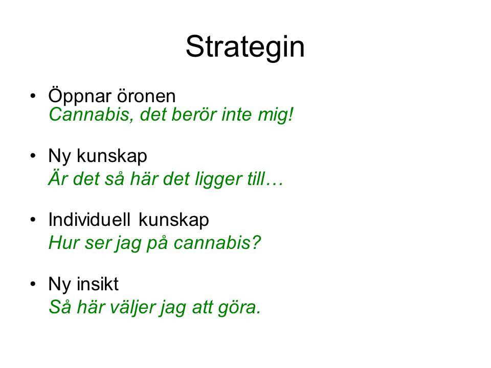Strategin Öppnar öronen Cannabis, det berör inte mig.