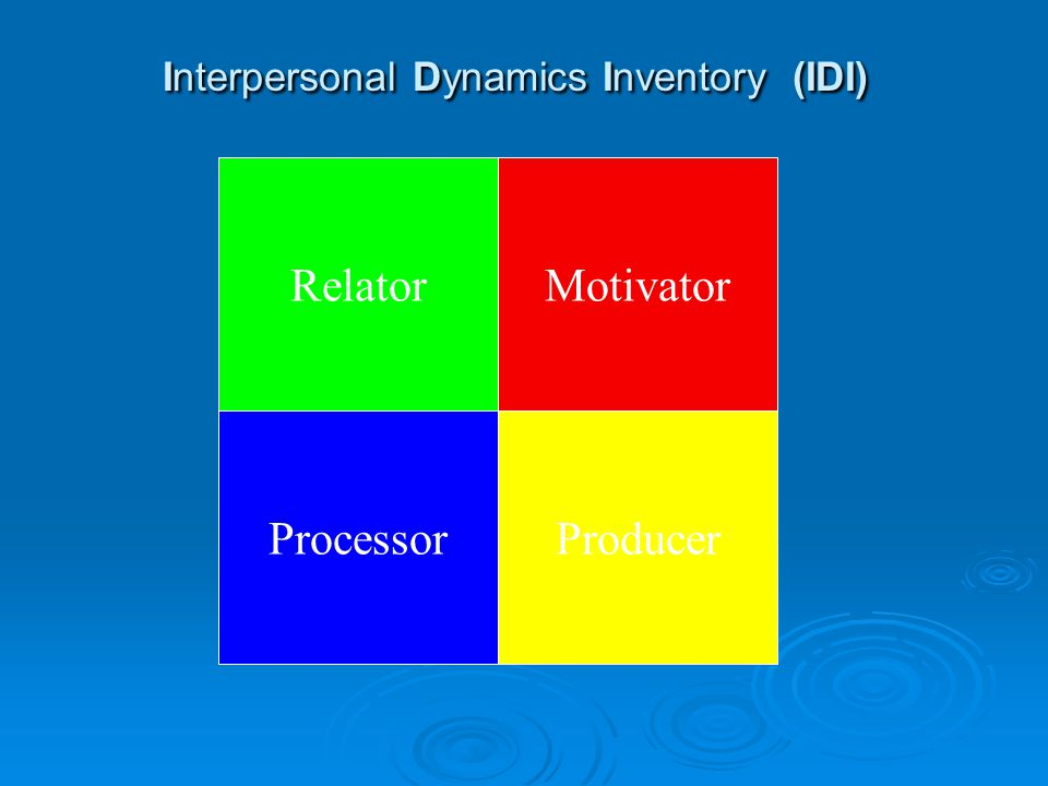 Relator Interpersonal Dynamics Inventory (IDI) Producer Motivator Processor