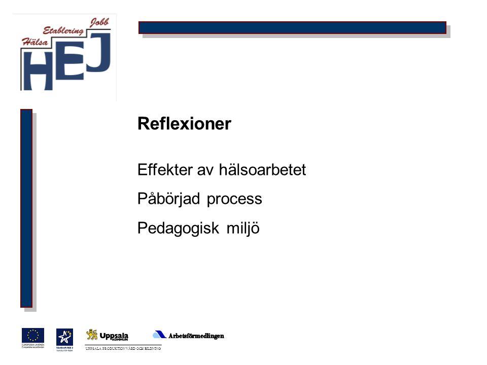UPPSALA PRODUKTION VÅRD OCH BILDNING Reflexioner Effekter av hälsoarbetet Påbörjad process Pedagogisk miljö