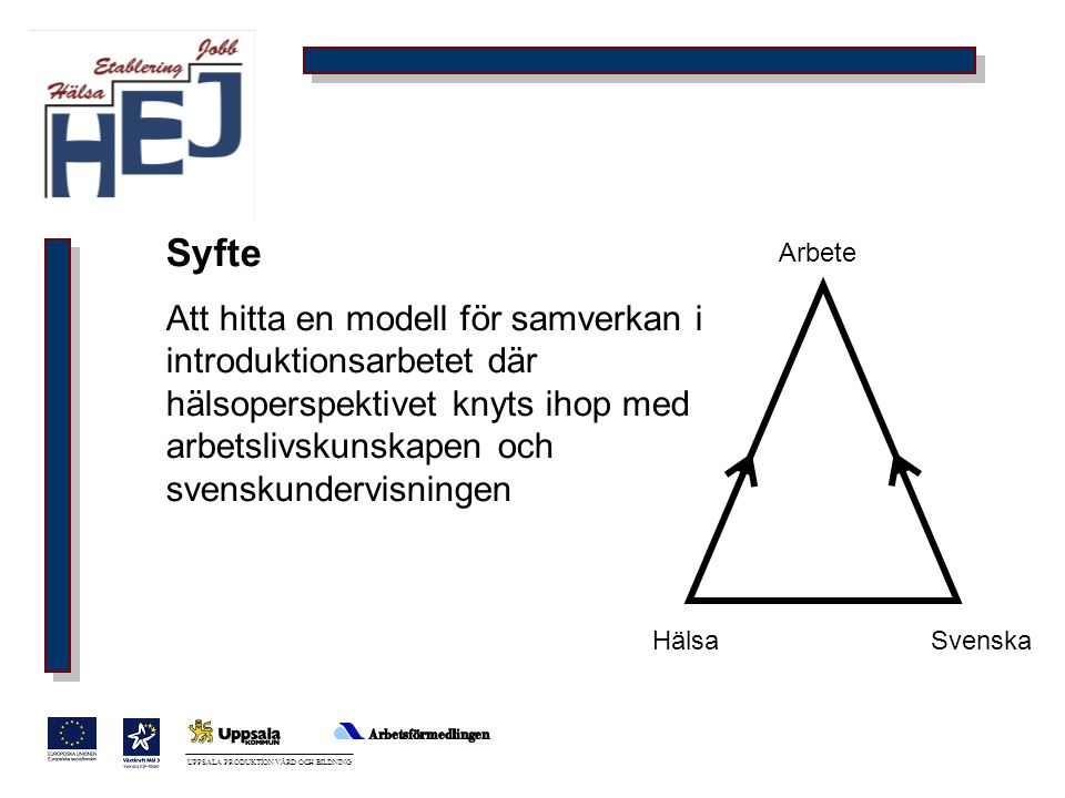 HälsaSvenska Arbete UPPSALA PRODUKTION VÅRD OCH BILDNING Syfte Att hitta en modell för samverkan i introduktionsarbetet där hälsoperspektivet knyts ihop med arbetslivskunskapen och svenskundervisningen