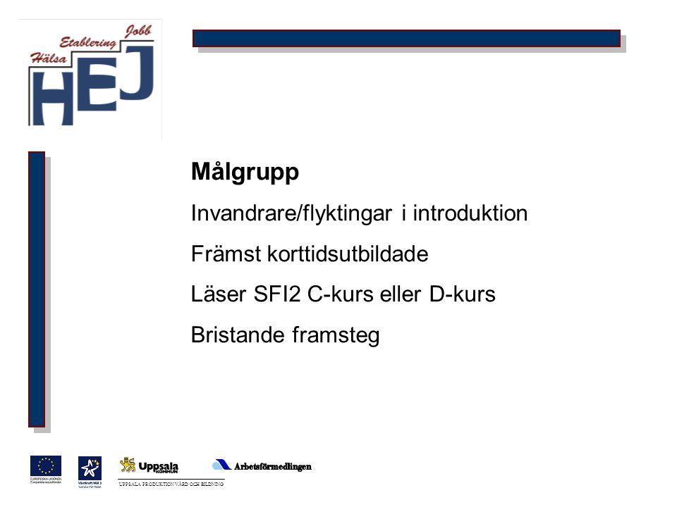 UPPSALA PRODUKTION VÅRD OCH BILDNING Målgrupp Invandrare/flyktingar i introduktion Främst korttidsutbildade Läser SFI2 C-kurs eller D-kurs Bristande framsteg