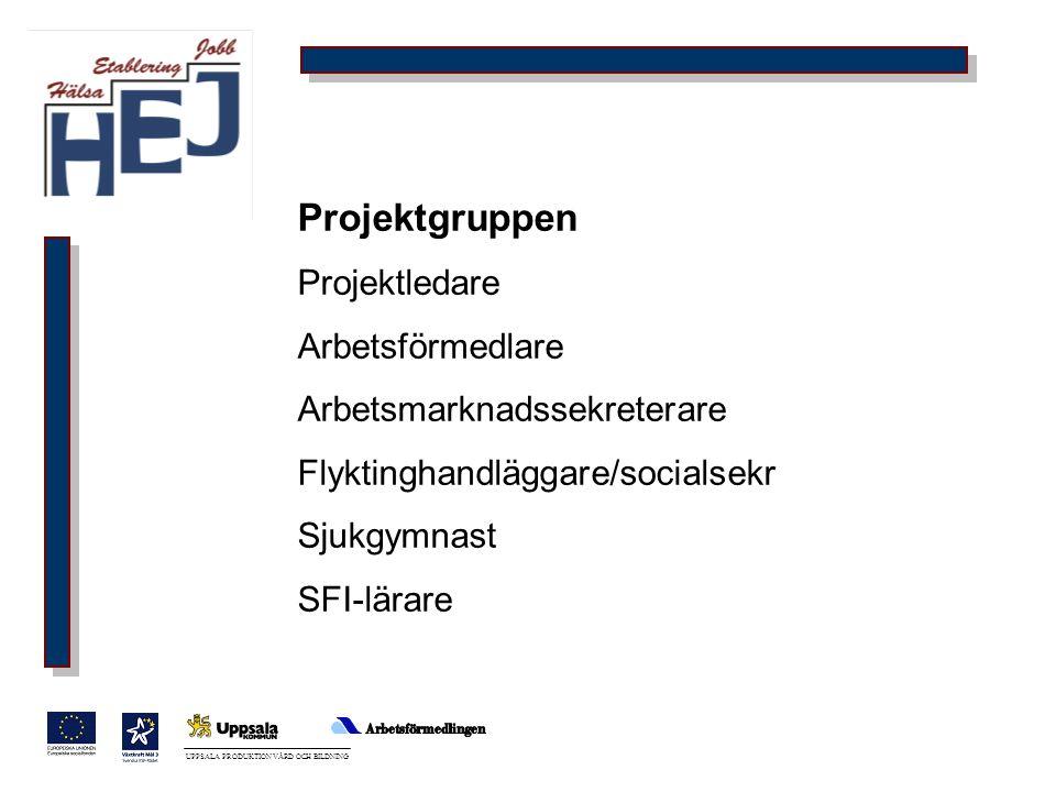 UPPSALA PRODUKTION VÅRD OCH BILDNING Projektgruppen Projektledare Arbetsförmedlare Arbetsmarknadssekreterare Flyktinghandläggare/socialsekr Sjukgymnas