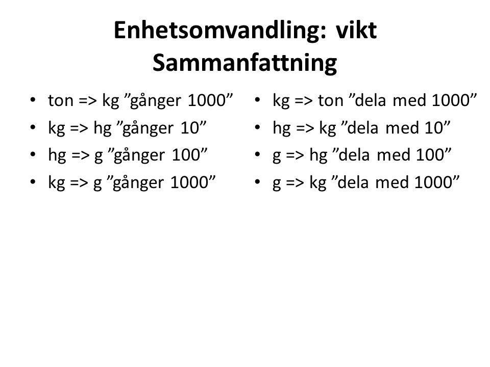 "Enhetsomvandling: vikt Sammanfattning ton => kg ""gånger 1000"" kg => hg ""gånger 10"" hg => g ""gånger 100"" kg => g ""gånger 1000"" kg => ton ""dela med 1000"