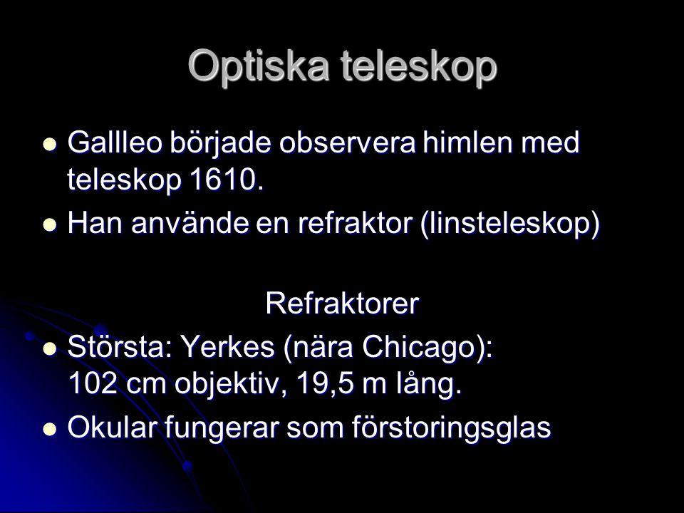 Optiska teleskop Gallleo började observera himlen med teleskop 1610.