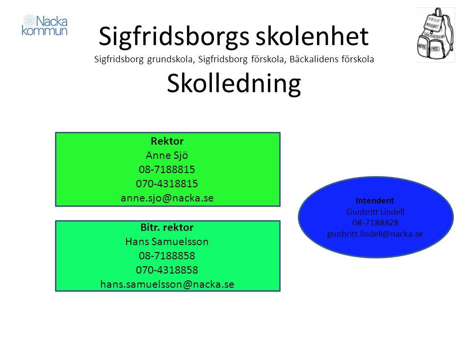 Sigfridsborgs skolenhet Sigfridsborg grundskola, Sigfridsborg förskola, Bäckalidens förskola Skolledning Rektor Anne Sjö 08-7188815 070-4318815 anne.s
