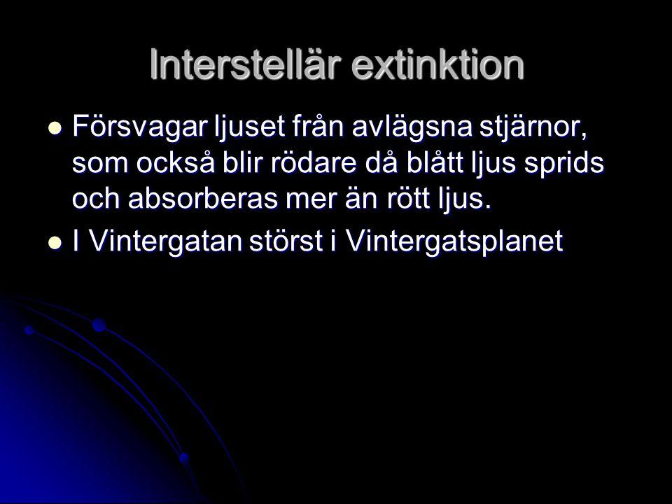 Interstellär extinktion Försvagar ljuset från avlägsna stjärnor, som också blir rödare då blått ljus sprids och absorberas mer än rött ljus. Försvagar
