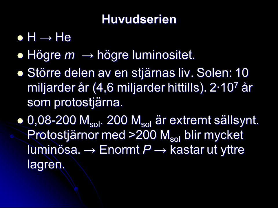 Huvudserien H → He H → He Högre m → högre luminositet. Högre m → högre luminositet. Större delen av en stjärnas liv. Solen: 10 miljarder år (4,6 milja