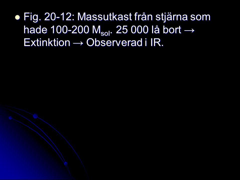 Fig. 20-12: Massutkast från stjärna som hade 100-200 M sol. 25 000 lå bort → Extinktion → Observerad i IR. Fig. 20-12: Massutkast från stjärna som had