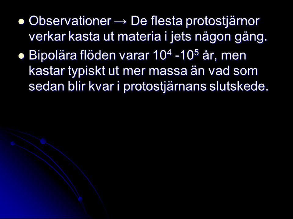 Observationer → De flesta protostjärnor verkar kasta ut materia i jets någon gång. Observationer → De flesta protostjärnor verkar kasta ut materia i j