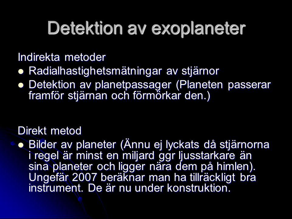 Detektion av exoplaneter Indirekta metoder Radialhastighetsmätningar av stjärnor Radialhastighetsmätningar av stjärnor Detektion av planetpassager (Planeten passerar framför stjärnan och förmörkar den.) Detektion av planetpassager (Planeten passerar framför stjärnan och förmörkar den.) Direkt metod Bilder av planeter (Ännu ej lyckats då stjärnorna i regel är minst en miljard ggr ljusstarkare än sina planeter och ligger nära dem på himlen).