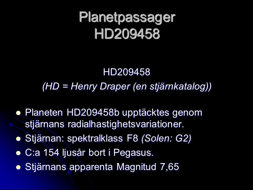 Planetpassager HD209458 HD209458 (HD = Henry Draper (en stjärnkatalog)) Planeten HD209458b upptäcktes genom stjärnans radialhastighetsvariationer.