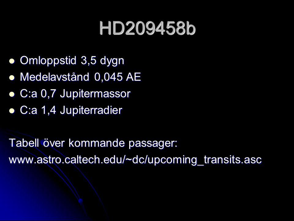 HD209458b Omloppstid 3,5 dygn Omloppstid 3,5 dygn Medelavstånd 0,045 AE Medelavstånd 0,045 AE C:a 0,7 Jupitermassor C:a 0,7 Jupitermassor C:a 1,4 Jupiterradier C:a 1,4 Jupiterradier Tabell över kommande passager: www.astro.caltech.edu/~dc/upcoming_transits.asc