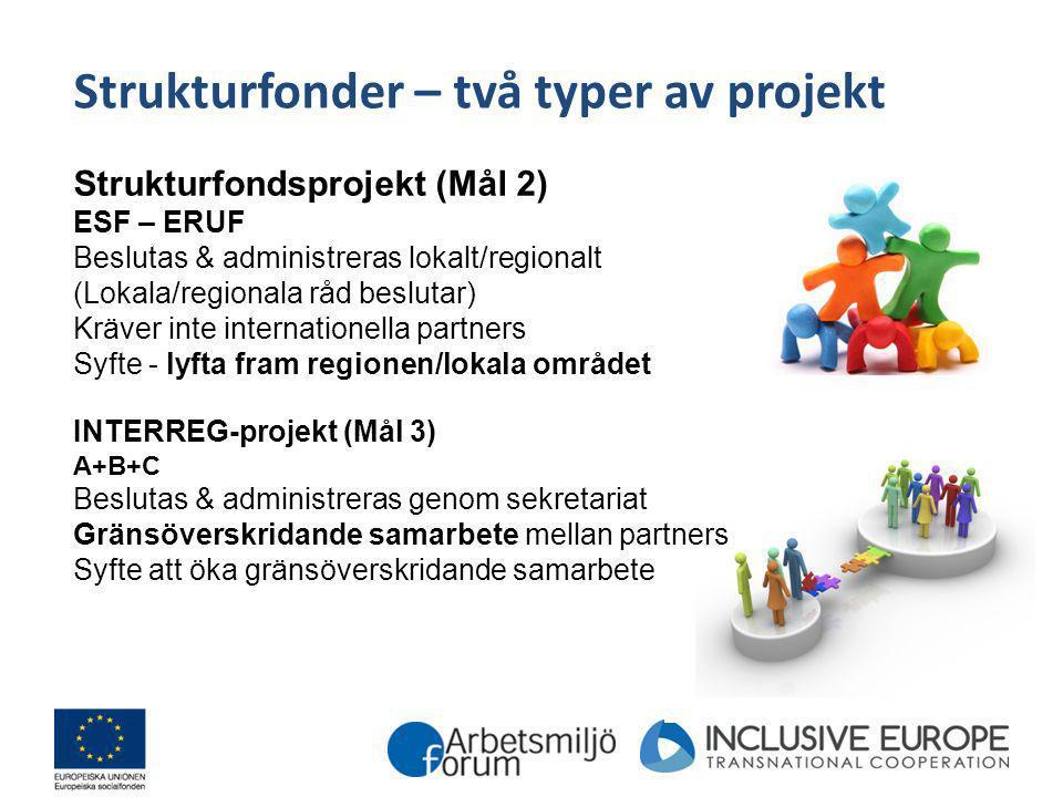 Strukturfonder – två typer av projekt Strukturfondsprojekt (Mål 2) ESF – ERUF Beslutas & administreras lokalt/regionalt (Lokala/regionala råd beslutar
