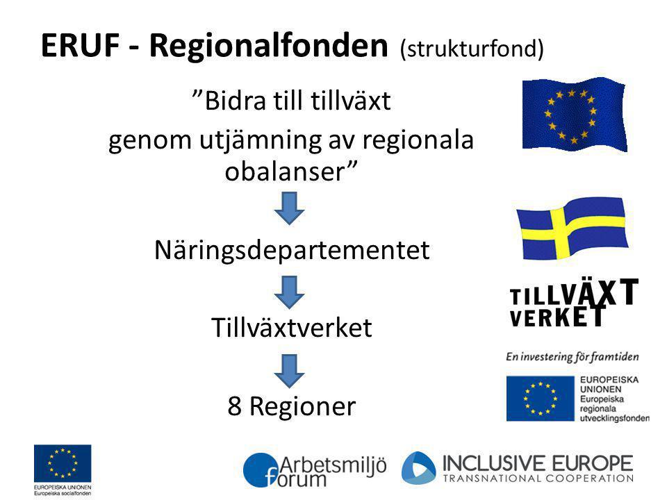"""ERUF - Regionalfonden (strukturfond) """"Bidra till tillväxt genom utjämning av regionala obalanser"""" Näringsdepartementet Tillväxtverket 8 Regioner"""