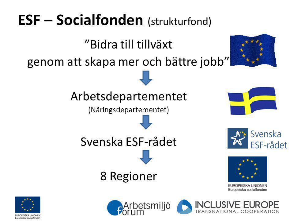 """ESF – Socialfonden (strukturfond) """"Bidra till tillväxt genom att skapa mer och bättre jobb"""" Arbetsdepartementet (Näringsdepartementet) Svenska ESF-råd"""