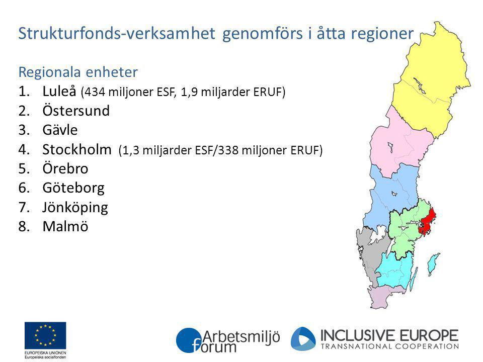 Strukturfonds-verksamhet genomförs i åtta regioner Regionala enheter 1.Luleå (434 miljoner ESF, 1,9 miljarder ERUF) 2.Östersund 3.Gävle 4.Stockholm (1