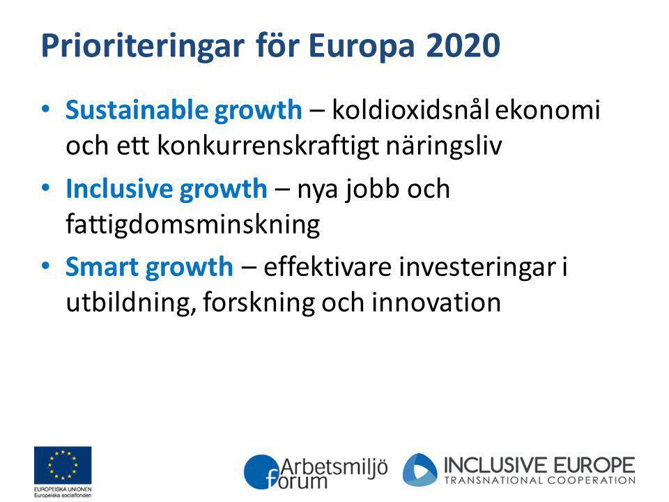 Prioriteringar för Europa 2020 Sustainable growth – koldioxidsnål ekonomi och ett konkurrenskraftigt näringsliv Inclusive growth – nya jobb och fattig