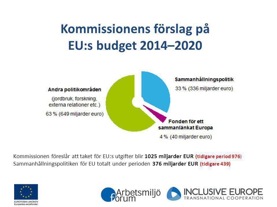 Kommissionens förslag på EU:s budget 2014–2020 Kommissionen föreslår att taket för EU:s utgifter blir 1025 miljarder EUR (tidigare period 976) Sammanh