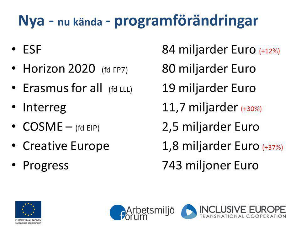Nya - nu kända - programförändringar ESF84 miljarder Euro (+12%) Horizon 2020 (fd FP7) 80 miljarder Euro Erasmus for all (fd LLL) 19 miljarder Euro In