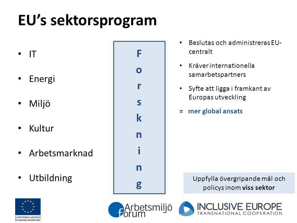 IT Energi Miljö Kultur Arbetsmarknad Utbildning EU's sektorsprogram Beslutas och administreras EU- centralt Kräver internationella samarbetspartners S