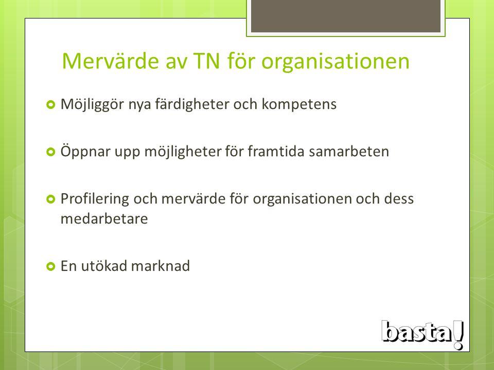 Mervärde av TN för organisationen  Möjliggör nya färdigheter och kompetens  Öppnar upp möjligheter för framtida samarbeten  Profilering och mervärd