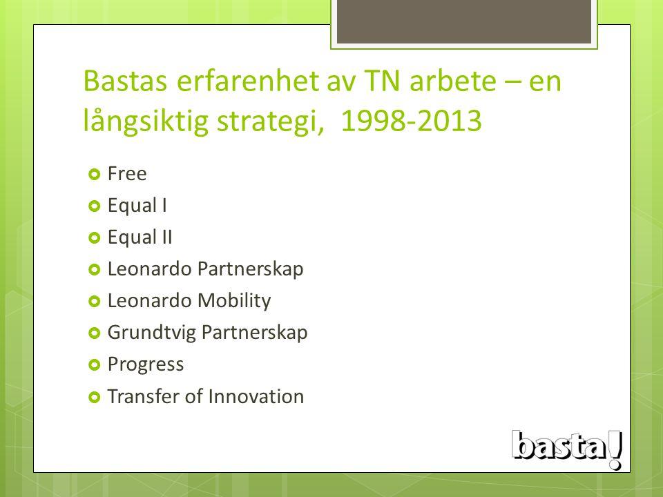 Bastas erfarenhet av TN arbete – en långsiktig strategi, 1998-2013  Free  Equal I  Equal II  Leonardo Partnerskap  Leonardo Mobility  Grundtvig