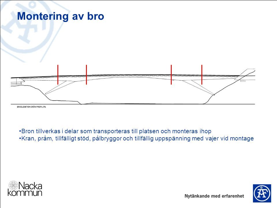 Montering av bro Bron tillverkas i delar som transporteras till platsen och monteras ihop Kran, pråm, tillfälligt stöd, pålbryggor och tillfällig uppspänning med vajer vid montage